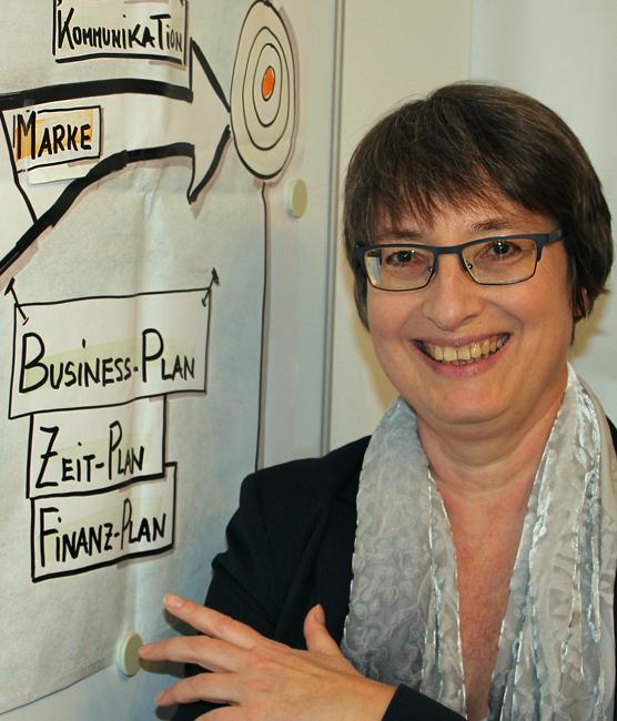 Anja_Beirat